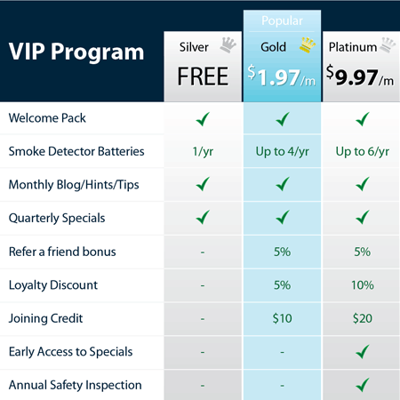 our vip programs